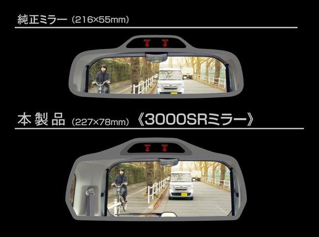 ●視界の比較。ワイドな視界だけでなく上下にも広いから後席の様子もわかる